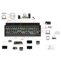 Modular Matrix Switcher – 4K Seamless, I/O Auto Detect, 16-Port or 32-Port