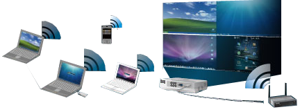 Wireless Presentation System II 4-1 Splitt Screen